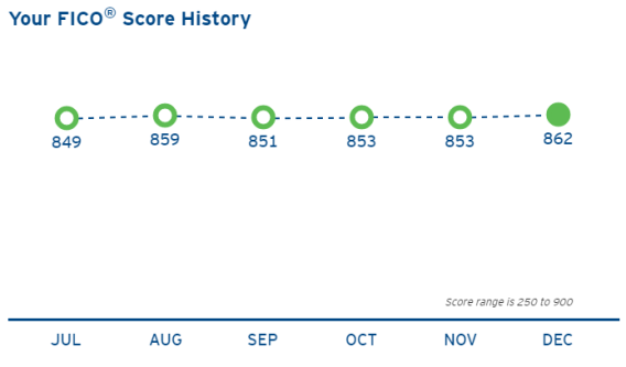 blog-2-equifax-score-history